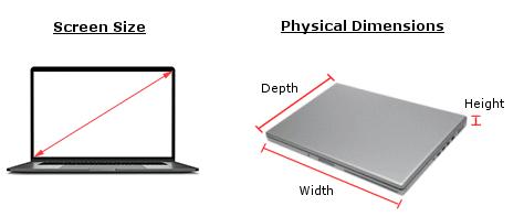 Measuring Laptop Size